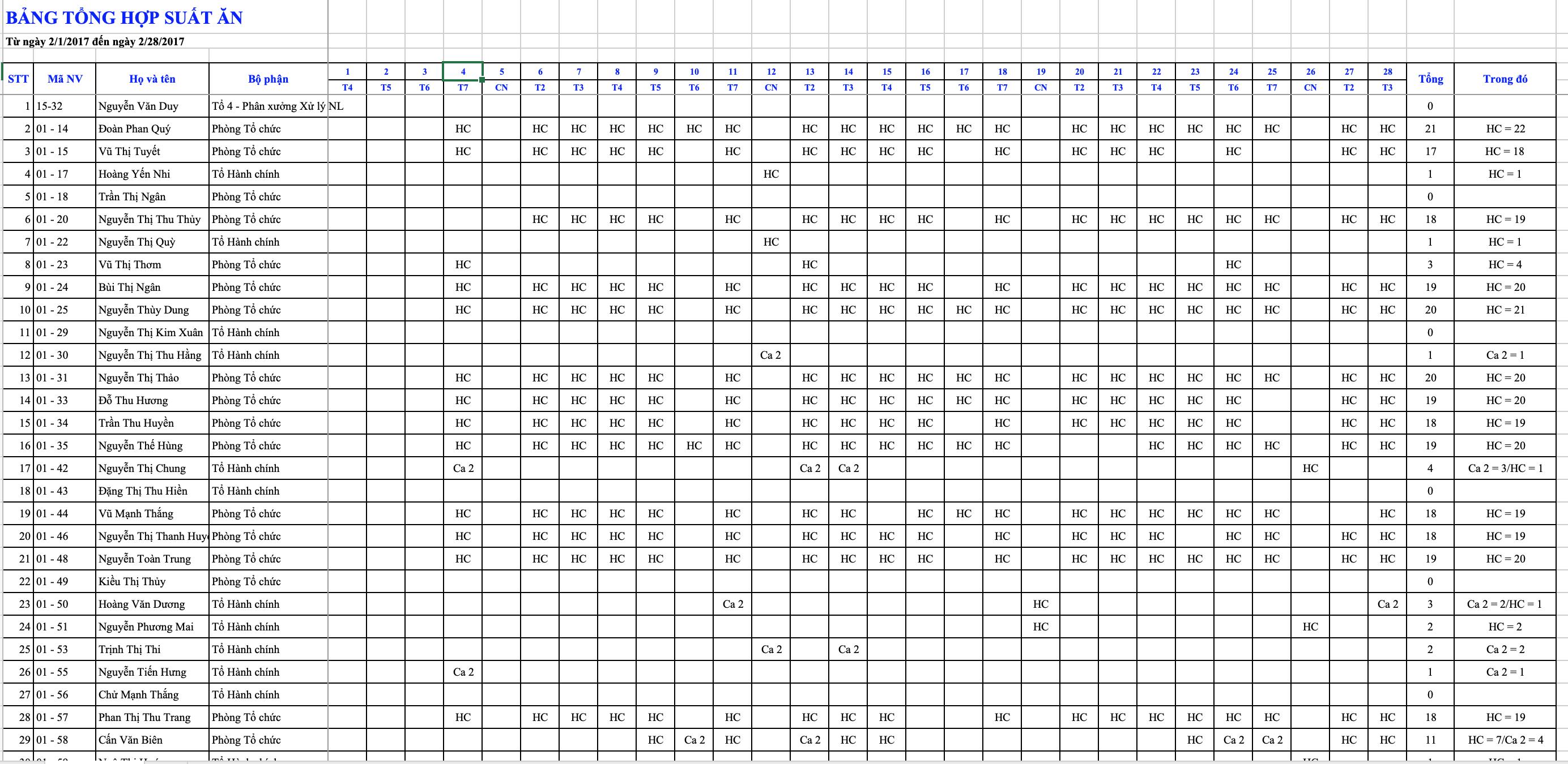 bảng tổng hợp suất ăn ca